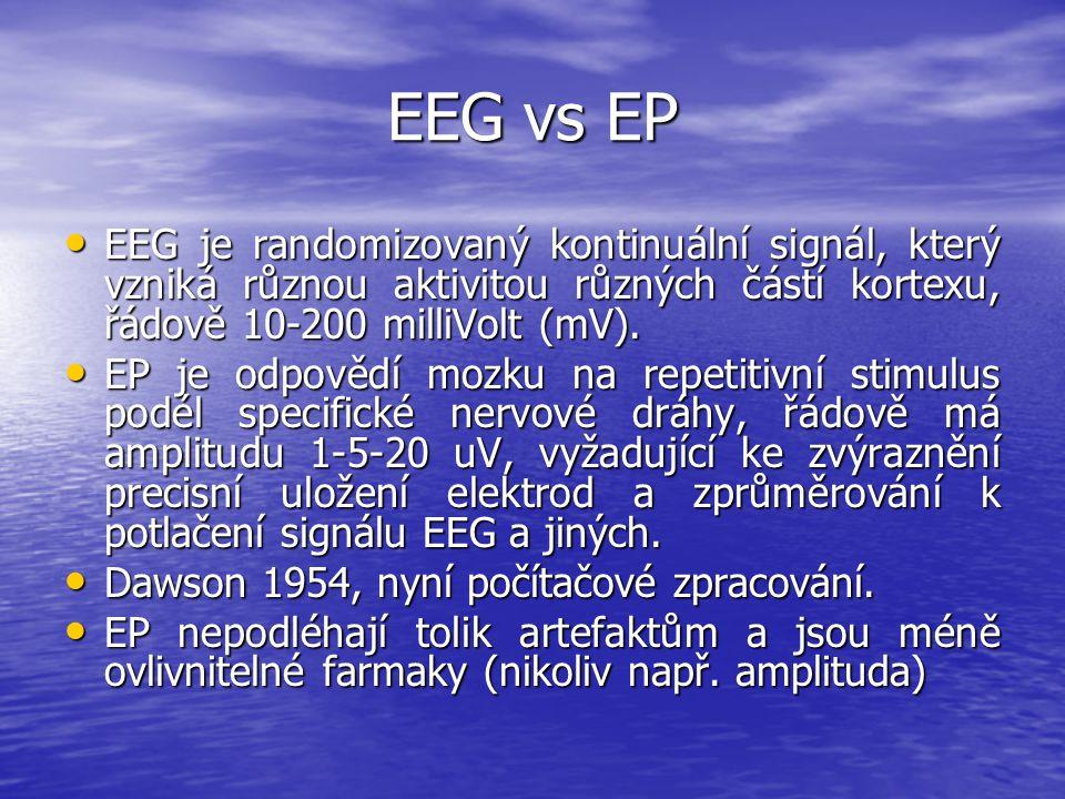 EEG vs EP EEG je randomizovaný kontinuální signál, který vzniká různou aktivitou různých částí kortexu, řádově 10-200 milliVolt (mV). EEG je randomizo
