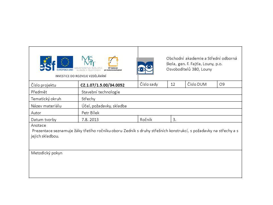 Obchodní akademie a Střední odborná škola, gen. F. Fajtla, Louny, p.o. Osvoboditelů 380, Louny Číslo projektuCZ.1.07/1.5.00/34.0052 Číslo sady 12Číslo