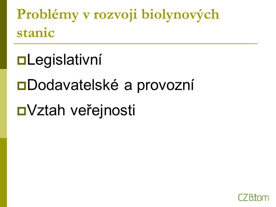 Problémy v rozvoji biolynových stanic  Legislativní  Dodavatelské a provozní  Vztah veřejnosti