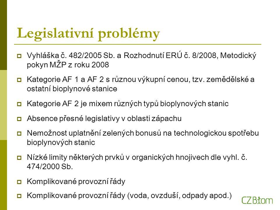 Legislativní problémy  Vyhláška č. 482/2005 Sb. a Rozhodnutí ERÚ č. 8/2008, Metodický pokyn MŽP z roku 2008  Kategorie AF 1 a AF 2 s různou výkupní