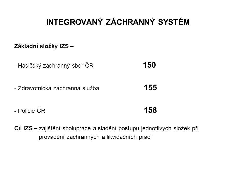 ZÁSADY KOMUNIKACE S OPERAČNÍM STŘEDISKEM -práce s učebnicí str.