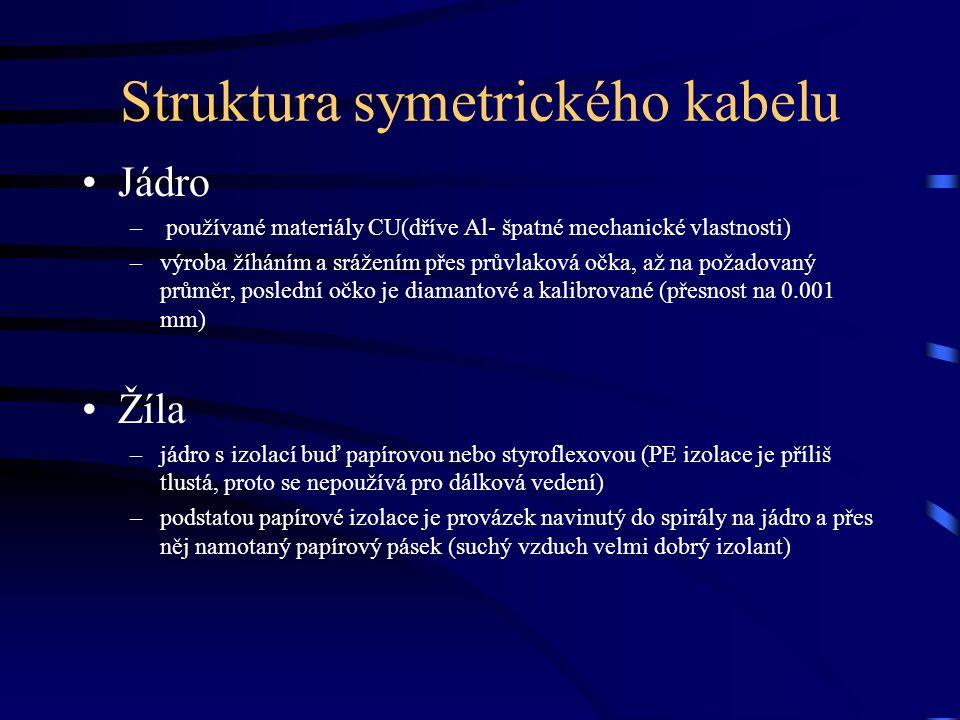 Struktura symetrického kabelu Jádro – používané materiály CU(dříve Al- špatné mechanické vlastnosti) –výroba žíháním a srážením přes průvlaková očka,