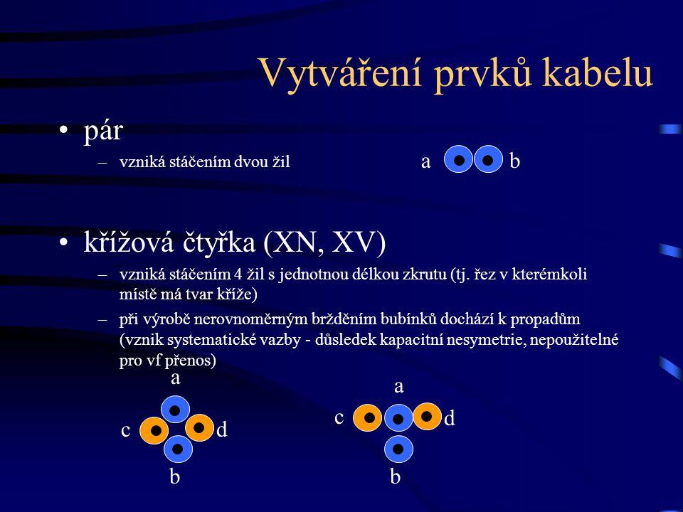 pár –vzniká stáčením dvou žil křížová čtyřka(XN, XV) –vzniká stáčením 4 žil s jednotnou délkou zkrutu (tj. řez v kterémkoli místě má tvar kříže) –při