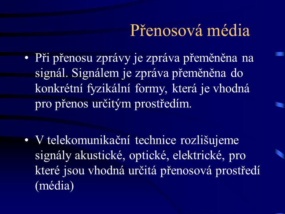 Přenosová média Při přenosu zprávy je zpráva přeměněna na signál. Signálem je zpráva přeměněna do konkrétní fyzikální formy, která je vhodná pro přeno