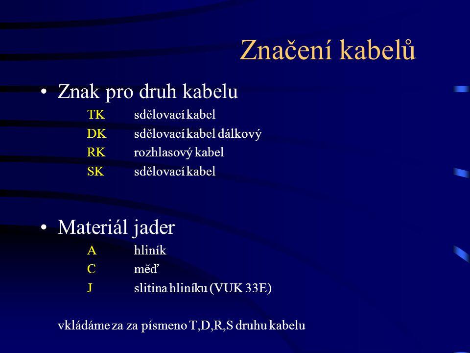 Znak pro druh kabelu TKsdělovací kabel DKsdělovací kabel dálkový RKrozhlasový kabel SKsdělovací kabel Materiál jader Ahliník Cměď Jslitina hliníku (VU