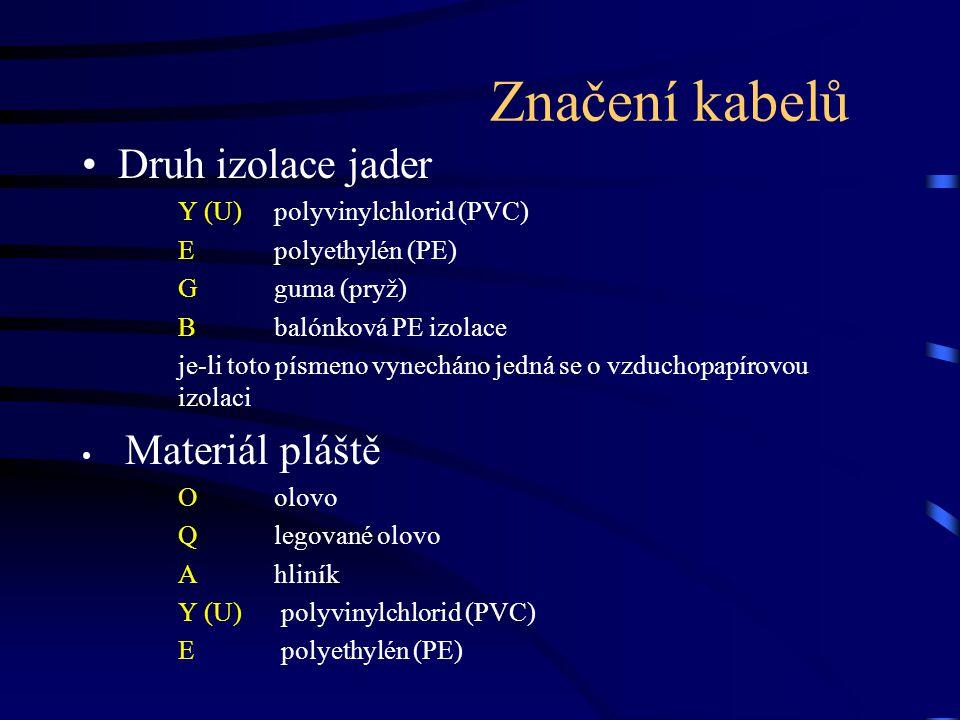 Druh izolace jader Y (U)polyvinylchlorid (PVC) Epolyethylén (PE) Gguma (pryž) Bbalónková PE izolace je-li toto písmeno vynecháno jedná se o vzduchopap