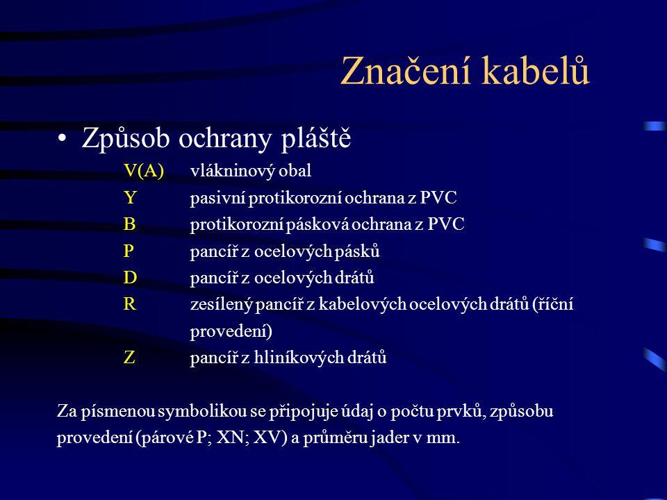 Způsob ochrany pláště V(A)vlákninový obal Ypasivní protikorozní ochrana z PVC Bprotikorozní pásková ochrana z PVC Ppancíř z ocelových pásků Dpancíř z