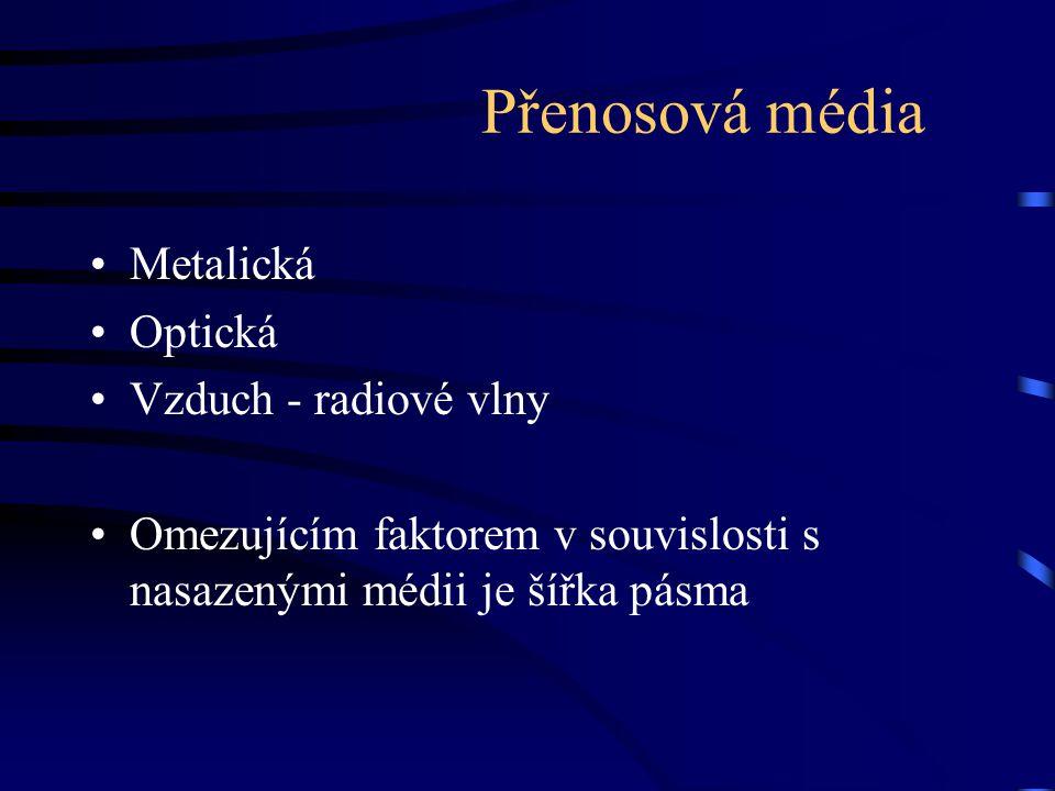 Přenosová média Metalická Optická Vzduch - radiové vlny Omezujícím faktorem v souvislosti s nasazenými médii je šířka pásma