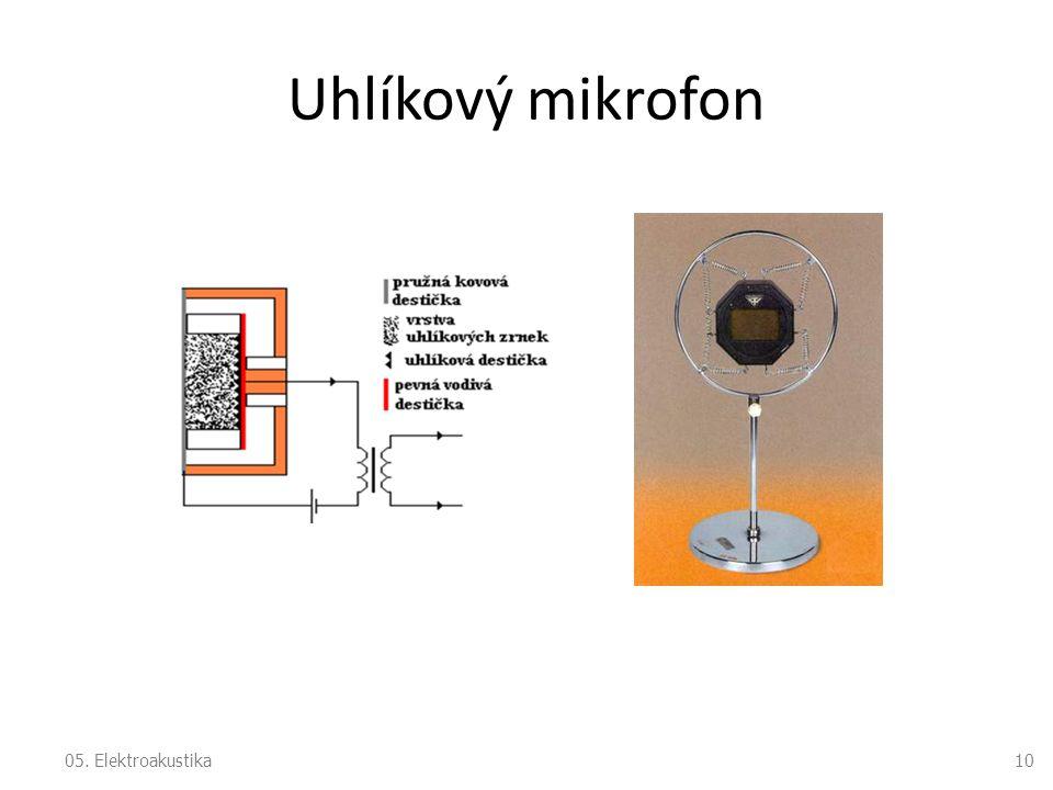 Uhlíkový mikrofon 1005. Elektroakustika