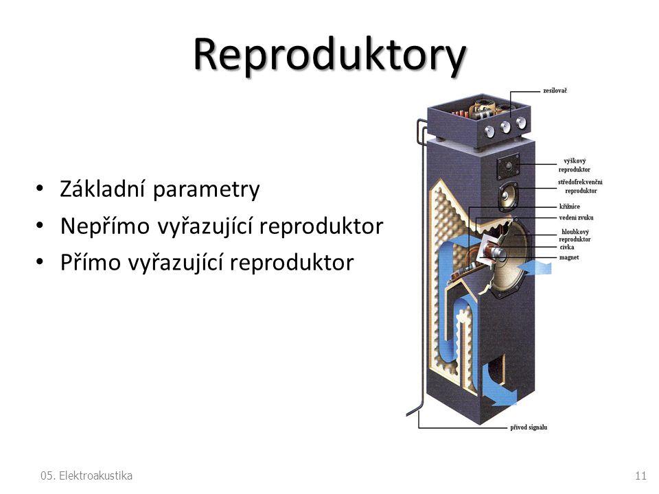 Reproduktory Základní parametry Nepřímo vyřazující reproduktor Přímo vyřazující reproduktor 1105. Elektroakustika
