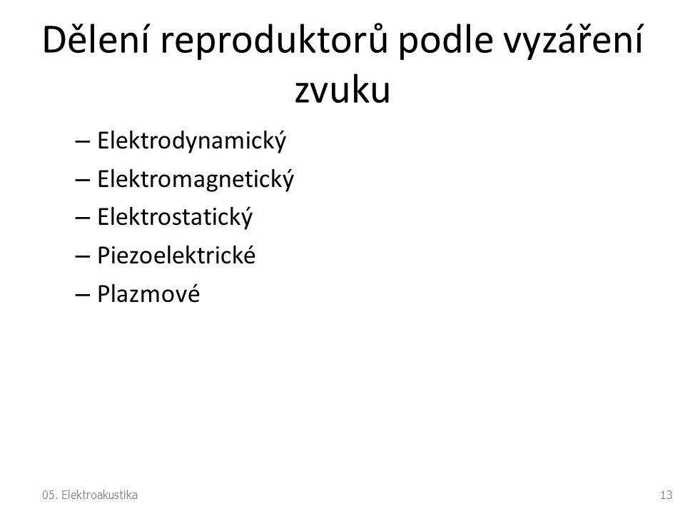 Dělení reproduktorů podle vyzáření zvuku – Elektrodynamický – Elektromagnetický – Elektrostatický – Piezoelektrické – Plazmové 1305. Elektroakustika