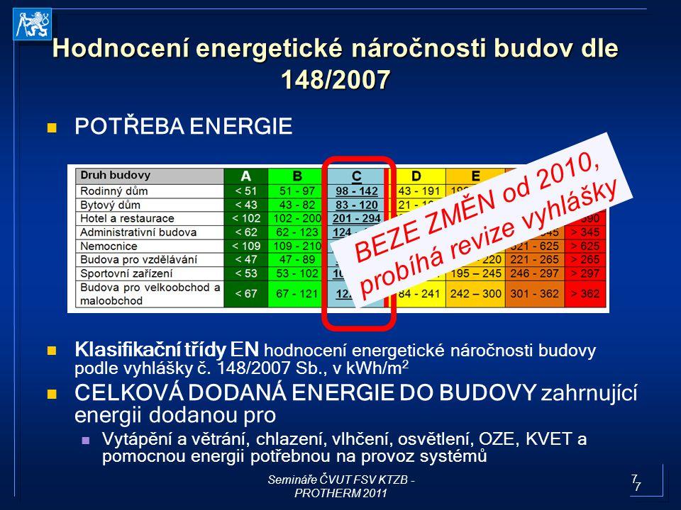 8 Výsledky výpočtu - hodnocení CELKOVÁ DODANÁ ENERGIE DO BUDOVY PRŮKAZ ENERGETICKÉ NÁROČNOSTI BUDOVY GRAFICKÉ ZÁZORNĚNÍ PRŮKAZU ENB PROTOKOL PRŮKAZU ENB Výpočet energetické náročnosti budov v ČR 8 Semináře ČVUT FSV KTZB - PROTHERM 2011 BEZE ZMĚN od 2010, probíhá revize vyhlášky