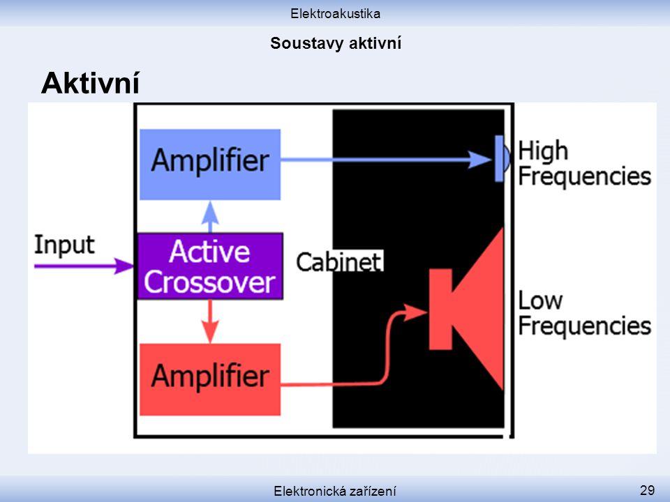 Aktivní Elektroakustika Elektronická zařízení 29