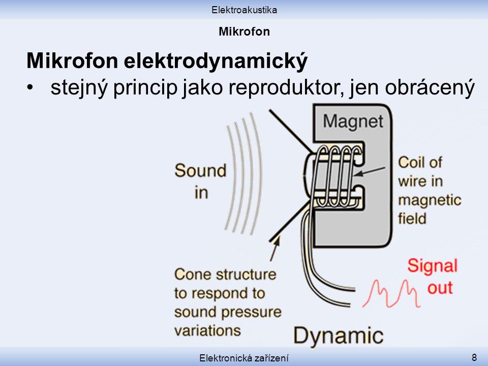 Elektroakustika Elektronická zařízení 8 Mikrofon elektrodynamický stejný princip jako reproduktor, jen obrácený