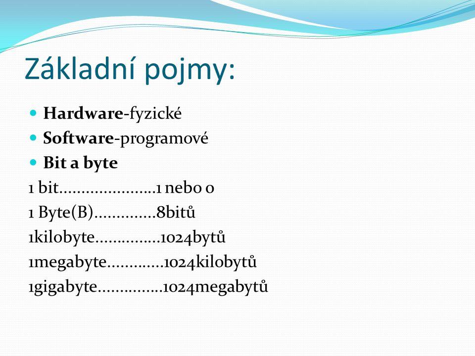 Kompatibilita-slučitelnost Analogové zařízení Digitální zařízení Externí-vnější Interní-vnitřní Protokol-soubor pravidel, podle kterých komunikují propojené počítače s internetem Ovladač-hlavním úkolem ovladače je přidělovat zařízení jednotlivým procesům Program-posloupnost instrukcí Dokument