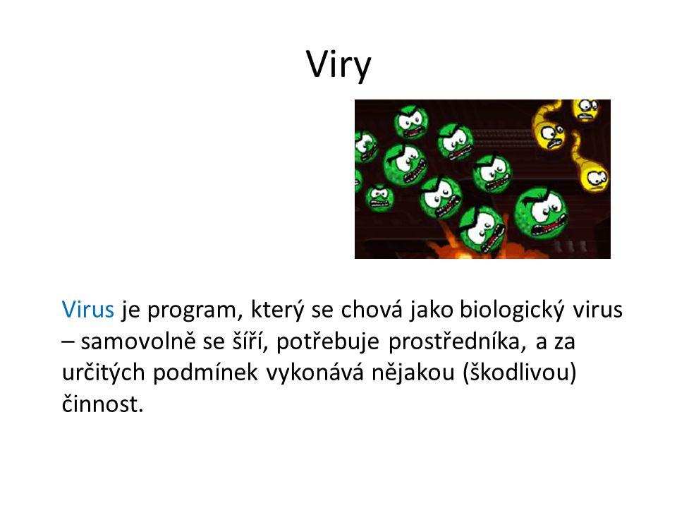 Historie virů První virus 1963 – F.
