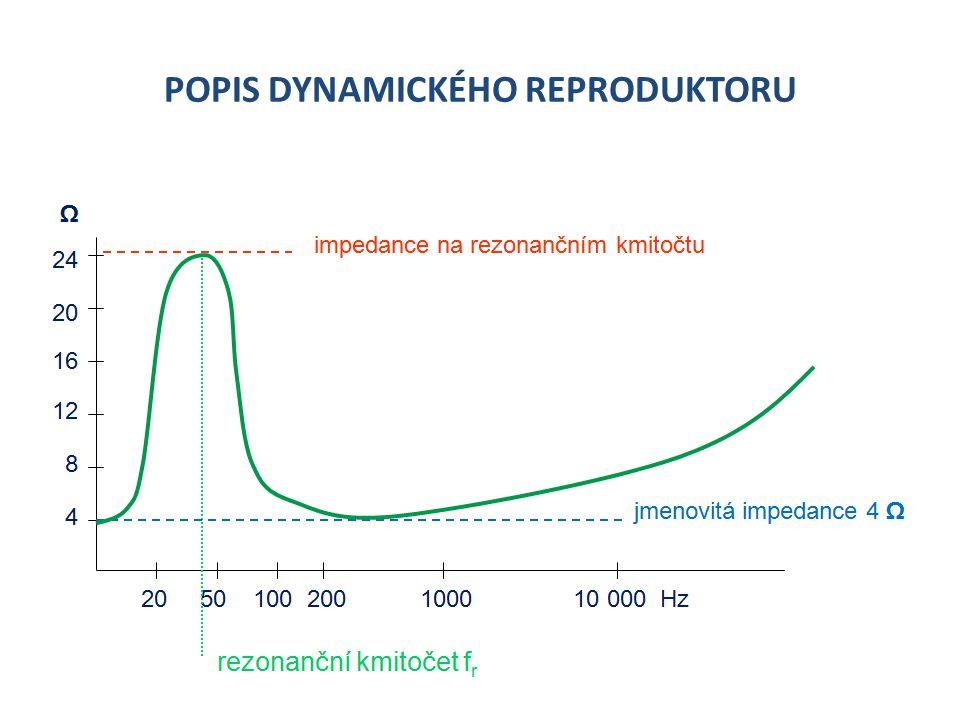 POPIS DYNAMICKÉHO REPRODUKTORU