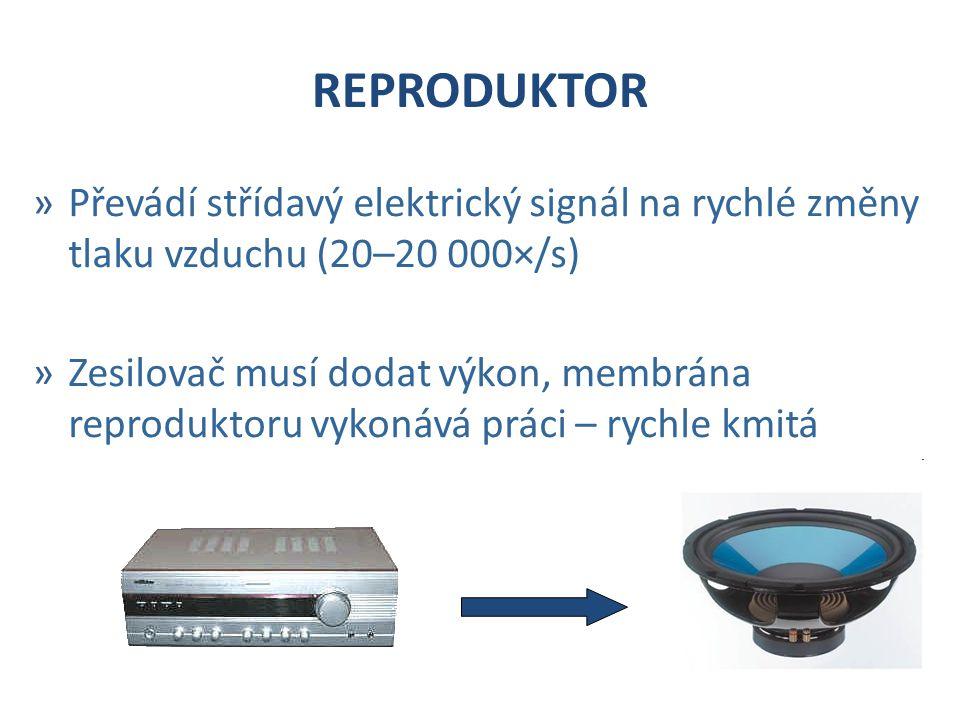 »Převádí střídavý elektrický signál na rychlé změny tlaku vzduchu (20–20 000×/s) »Zesilovač musí dodat výkon, membrána reproduktoru vykonává práci – rychle kmitá REPRODUKTOR