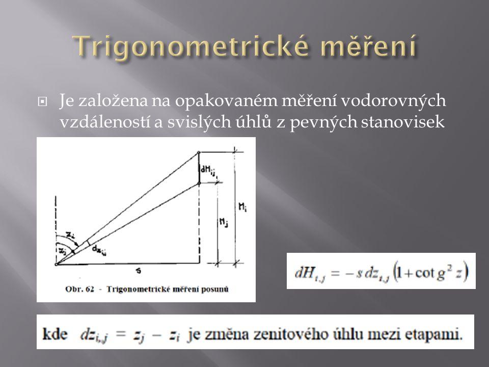  Je založena na opakovaném měření vodorovných vzdáleností a svislých úhlů z pevných stanovisek