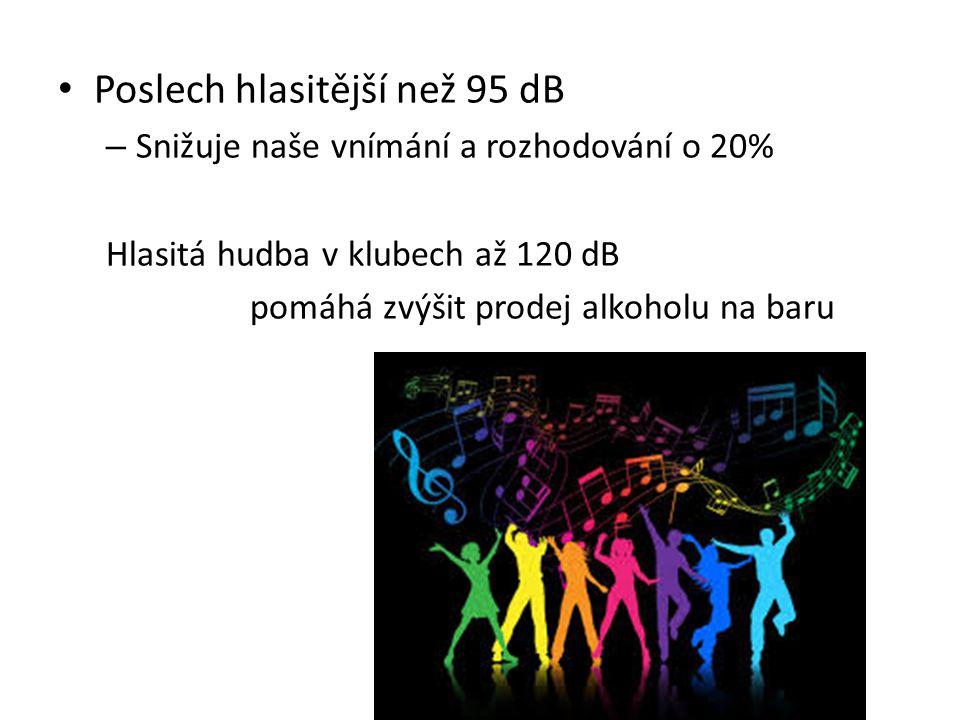 Zdroje: http://www.national-geographic.cz/detail/jazyk-a- hudba-maji-spolecny-puvod-nas-mozek-vnima-hudbu- a-emoce-v-reci-podobne-32319/ http://www.national-geographic.cz/detail/jazyk-a- hudba-maji-spolecny-puvod-nas-mozek-vnima-hudbu- a-emoce-v-reci-podobne-32319/ http://www.zijemenaplno.cz/Clanky/a515-Hudba- stimuluje-mozek-a-zpomaluje-starnuti.aspx http://www.zijemenaplno.cz/Clanky/a515-Hudba- stimuluje-mozek-a-zpomaluje-starnuti.aspx http://www.cez-okno.net/clanok/stimuluje-hudba- lidsky-mozek http://www.cez-okno.net/clanok/stimuluje-hudba- lidsky-mozek http://osel.cz/index.php?obsah=6&clanek=3341 http://is.muni.cz/th/327391/pedf_b/DP_text.pdf http://www.celostnimedicina.cz/serotonin.htm