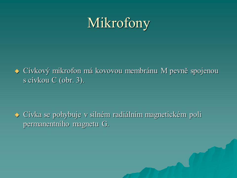 Mikrofony  Cívkový mikrofon má kovovou membránu M pevně spojenou s cívkou C (obr.