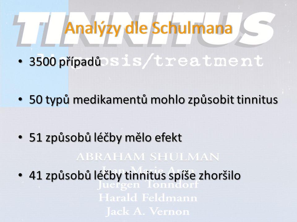 Analýzy dle SchulmanaAnalýzy dle Schulmana 3500 případů 3500 případů 50 typů medikamentů mohlo způsobit tinnitus 50 typů medikamentů mohlo způsobit ti
