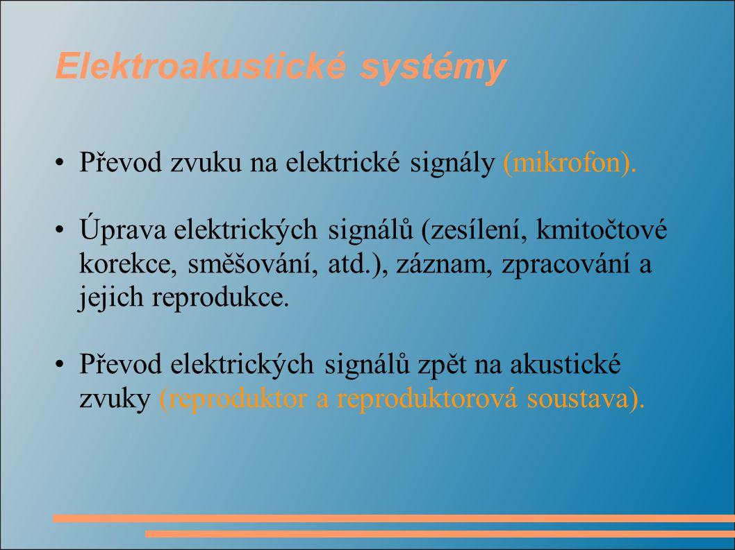 Elektroakustické systémy Převod zvuku na elektrické signály (mikrofon).