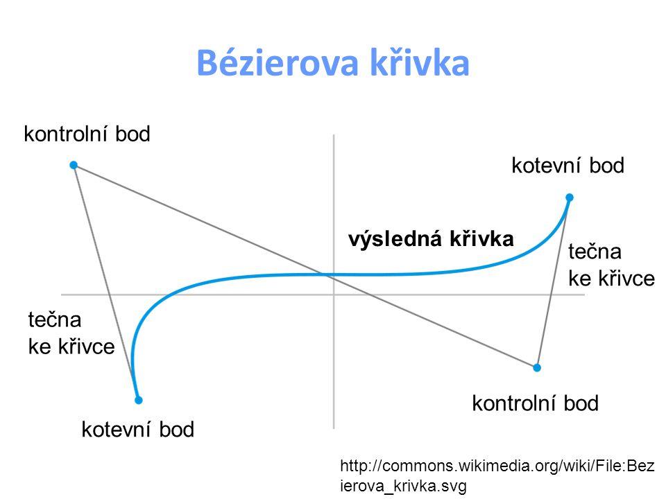 Bézierova křivka http://commons.wikimedia.org/wiki/File:Bez ierova_krivka.svg kotevní bod kontrolní bod tečna ke křivce výsledná křivka