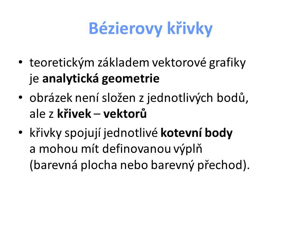 Bézierovy křivky teoretickým základem vektorové grafiky je analytická geometrie obrázek není složen z jednotlivých bodů, ale z křivek – vektorů křivky