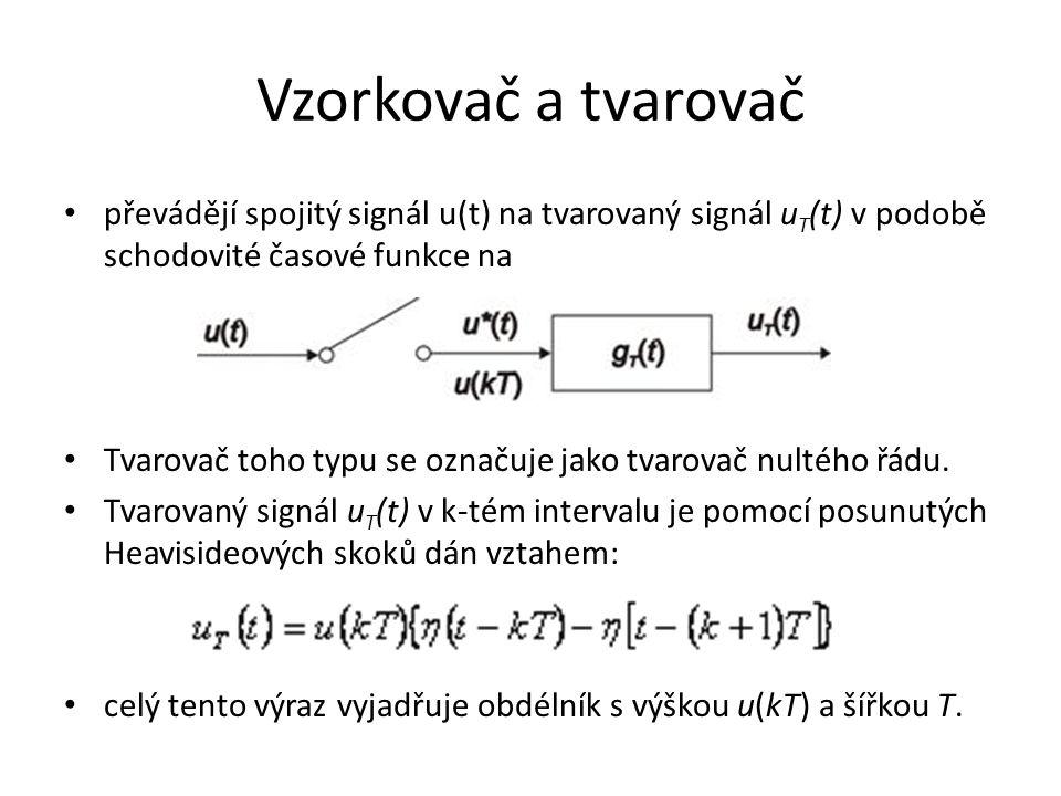 Vzorkovač a tvarovač převádějí spojitý signál u(t) na tvarovaný signál u T (t) v podobě schodovité časové funkce na Tvarovač toho typu se označuje jak