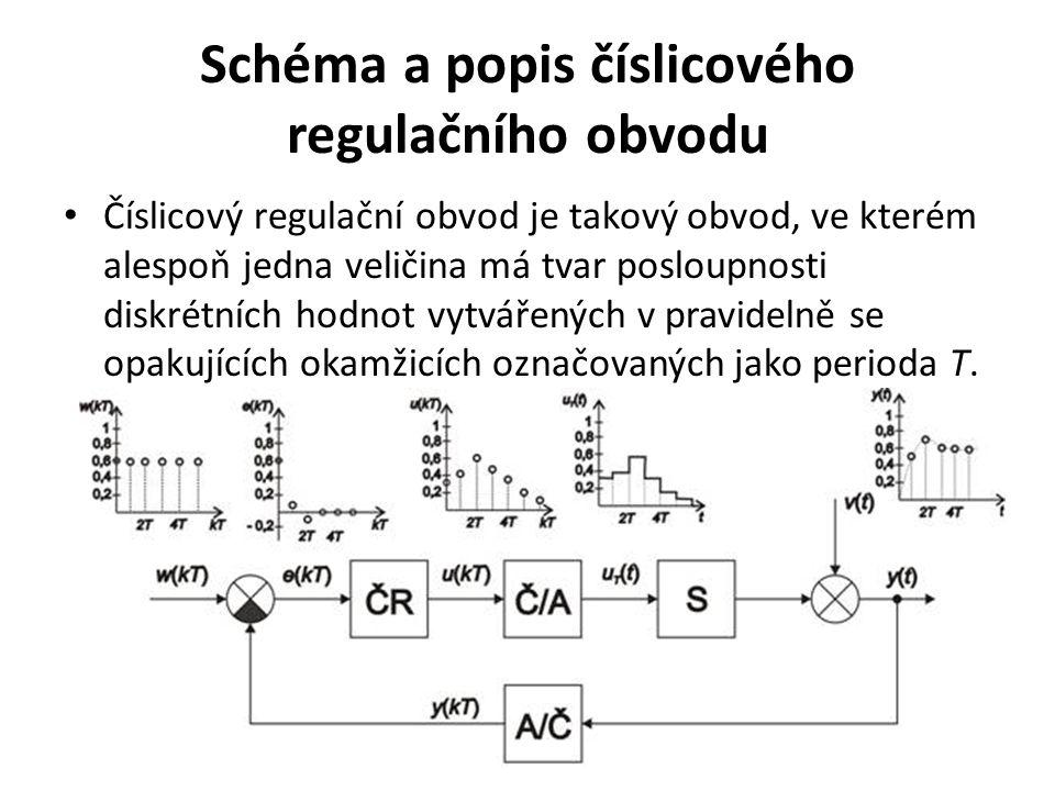 Schéma a popis číslicového regulačního obvodu Číslicový regulační obvod je takový obvod, ve kterém alespoň jedna veličina má tvar posloupnosti diskrét