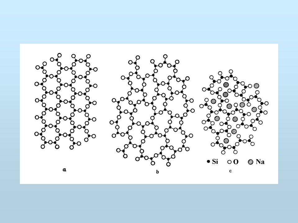 Látky tvořící skla prvky - S, Se oxidy - B 2 O 3, SiO 2, GeO 2 boritany a křemičitany - Na 2 B 4 O 7, Na 2 O-CaO-SiO 2 fluoridy - BeF 2, BaF 2 -AlF 3 -LaF 3 -ZrF 4 sulfidy a selenidy - As 2 S 3, As-Se-Ge organické polymery - polystyren, PMMA jiné látky - glycerin, některé kovy a slitiny