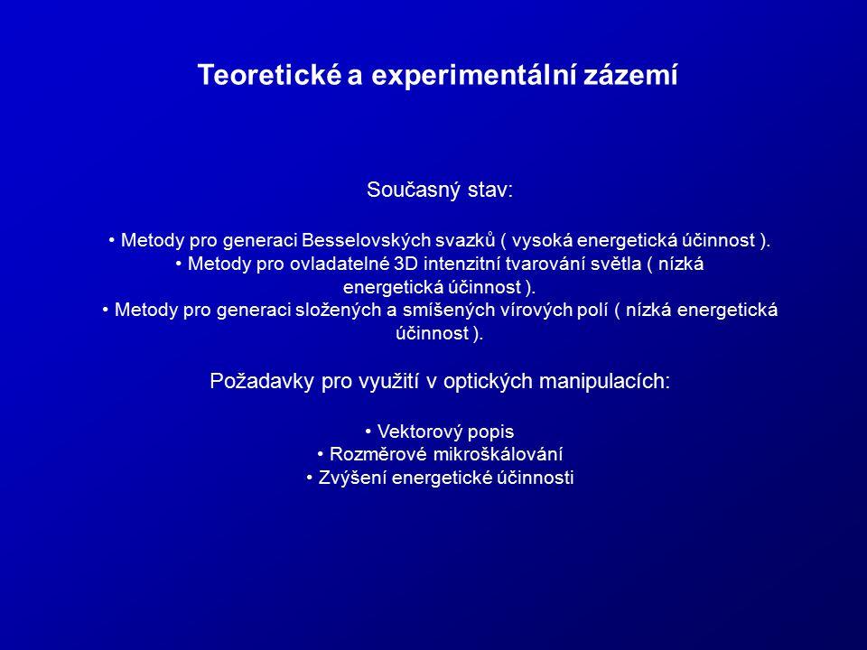 Současný stav: Metody pro generaci Besselovských svazků ( vysoká energetická účinnost ). Metody pro ovladatelné 3D intenzitní tvarování světla ( nízká