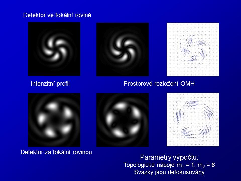 Intenzitní profilProstorové rozložení OMH Parametry výpočtu: Topologické náboje m 1 = 1, m 2 = 6 Svazky jsou defokusovány Detektor ve fokální rovině D