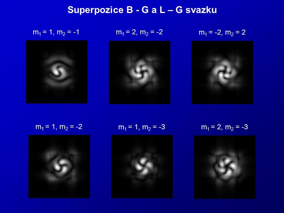Superpozice B - G a L – G svazku m 1 = 1, m 2 = -1m 1 = 2, m 2 = -2 m 1 = -2, m 2 = 2 m 1 = 1, m 2 = -2 m 1 = 1, m 2 = -3m 1 = 2, m 2 = -3