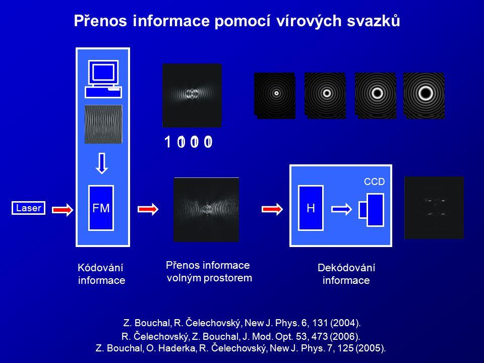 Přenos informace pomocí vírových svazků FM Laser H CCD Kódování informace Dekódování informace Přenos informace volným prostorem Z. Bouchal, R. Čelech