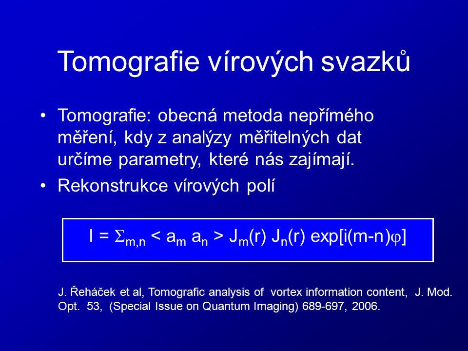 Tomografie vírových svazků Tomografie: obecná metoda nepřímého měření, kdy z analýzy měřitelných dat určíme parametry, které nás zajímají. Rekonstrukc