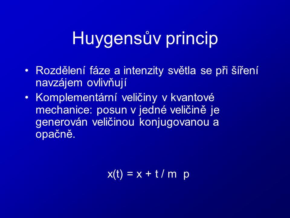 Huygensův princip Rozdělení fáze a intenzity světla se při šíření navzájem ovlivňují Komplementární veličiny v kvantové mechanice: posun v jedné velič