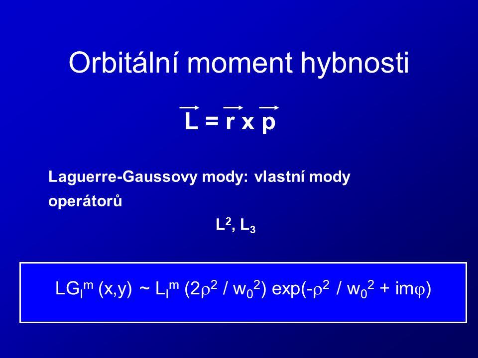 Orbitální moment hybnosti Laguerre-Gaussovy mody: vlastní mody operátorů L 2, L 3 L = r x p LG l m (x,y) ~ L l m (2  2 / w 0 2 ) exp(-  2 / w 0 2 +