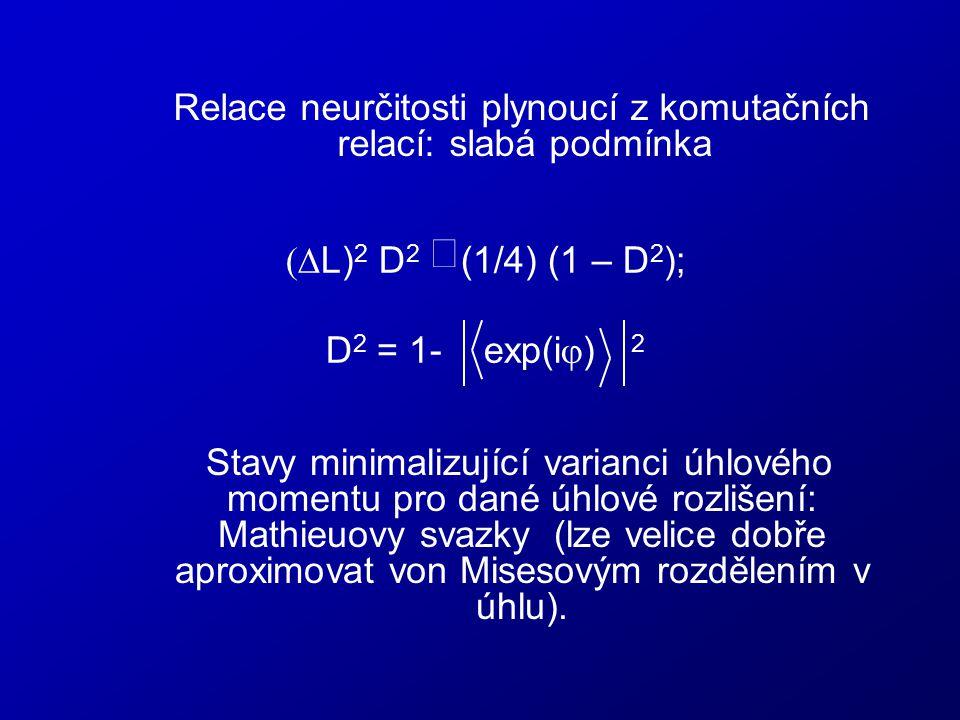 Relace neurčitosti plynoucí z komutačních relací: slabá podmínka  Stavy minimalizující varianci úhlového momentu pro dané úhlové rozlišení: Mathieuov
