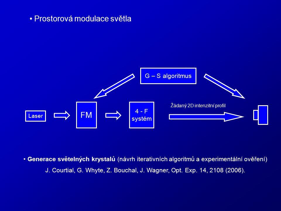 Prostorová modulace světla FM Laser 4 - F systém G – S algoritmus Žádaný 2D intenzitní profil Generace světelných krystalů (návrh iterativních algorit