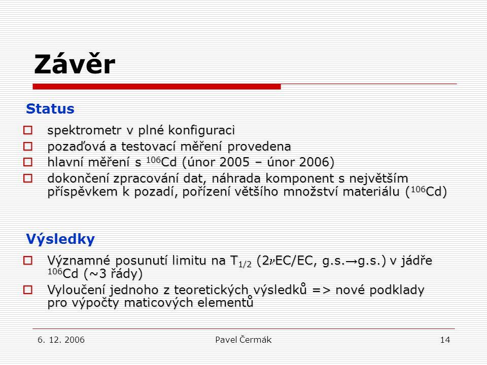 6. 12. 2006Pavel Čermák14 Závěr  Významné posunutí limitu na T 1/2 (2EC/EC, g.s.