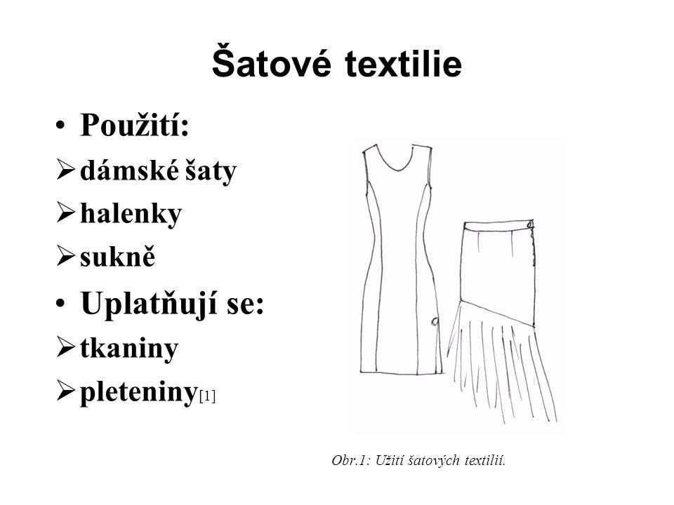 Šatové textilie Použití:  dámské šaty  halenky  sukně Uplatňují se:  tkaniny  pleteniny [1] Obr.1: Užití šatových textilií.