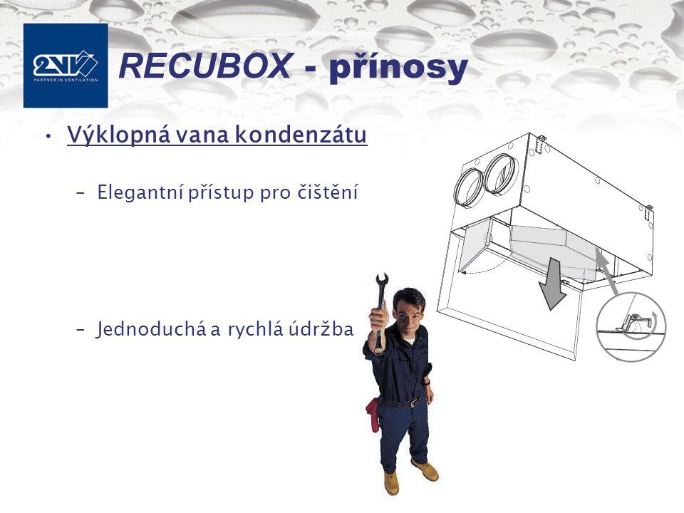RECUBOX - přínosy Výklopná vana kondenzátu –Elegantní přístup pro čištění –Jednoduchá a rychlá údržba