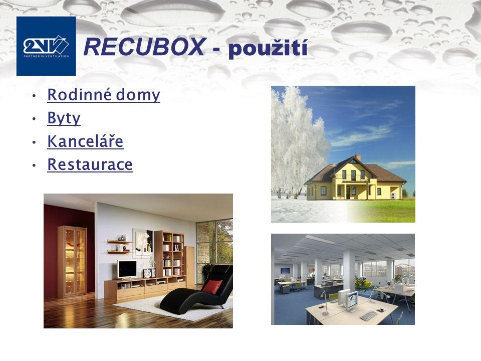 RECUBOX - použití Rodinné domy Byty Kanceláře Restaurace
