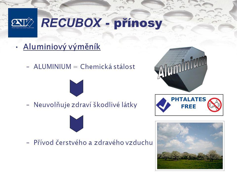 RECUBOX - přínosy Aluminiový výměník –ALUMINIUM = Chemická stálost –Neuvolňuje zdraví škodlivé látky –Přívod čerstvého a zdravého vzduchu
