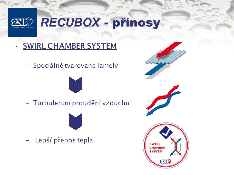 RECUBOX - přínosy SWIRL CHAMBER SYSTEM –Speciálně tvarované lamely –Turbulentní proudění vzduchu – Lepší přenos tepla