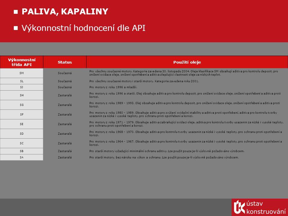 Výkonnostní třída API StatusPoužití oleje SMSoučasná Pro všechny současné motory. Kategorie zavedena 30. listopadu 2004. Oleje klasifikace SM obsahují