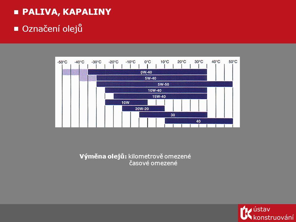 Označení olejů PALIVA, KAPALINY Výměna olejů: kilometrově omezené časové omezené