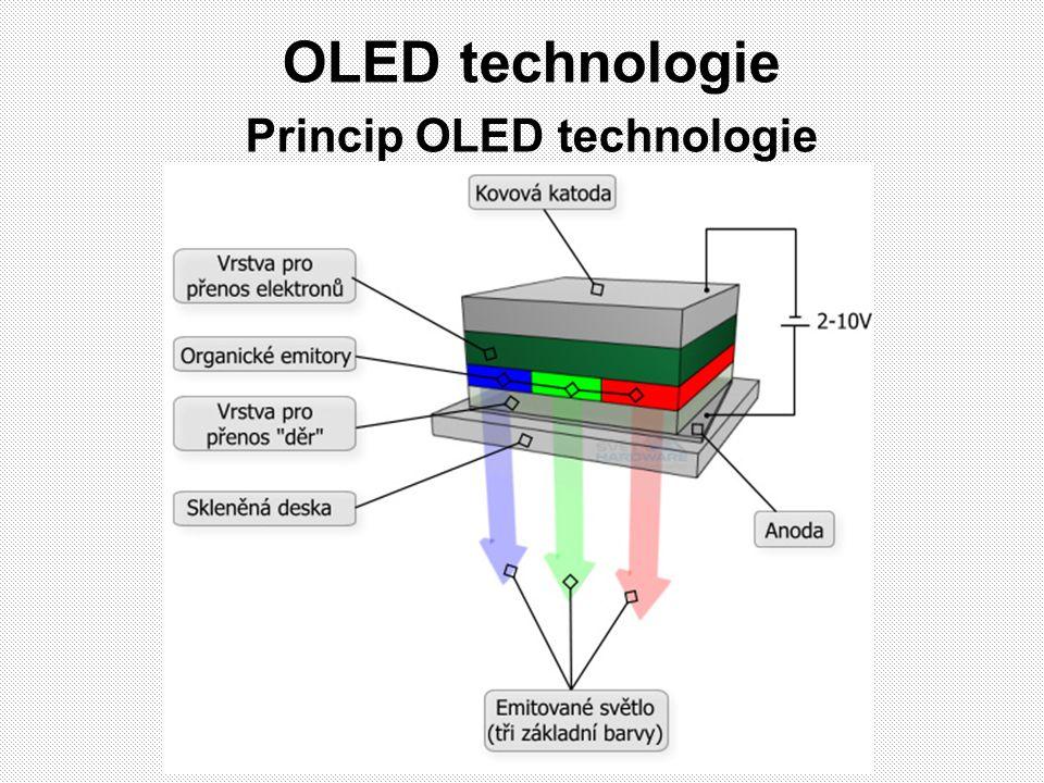 OLED technologie Princip OLED technologie